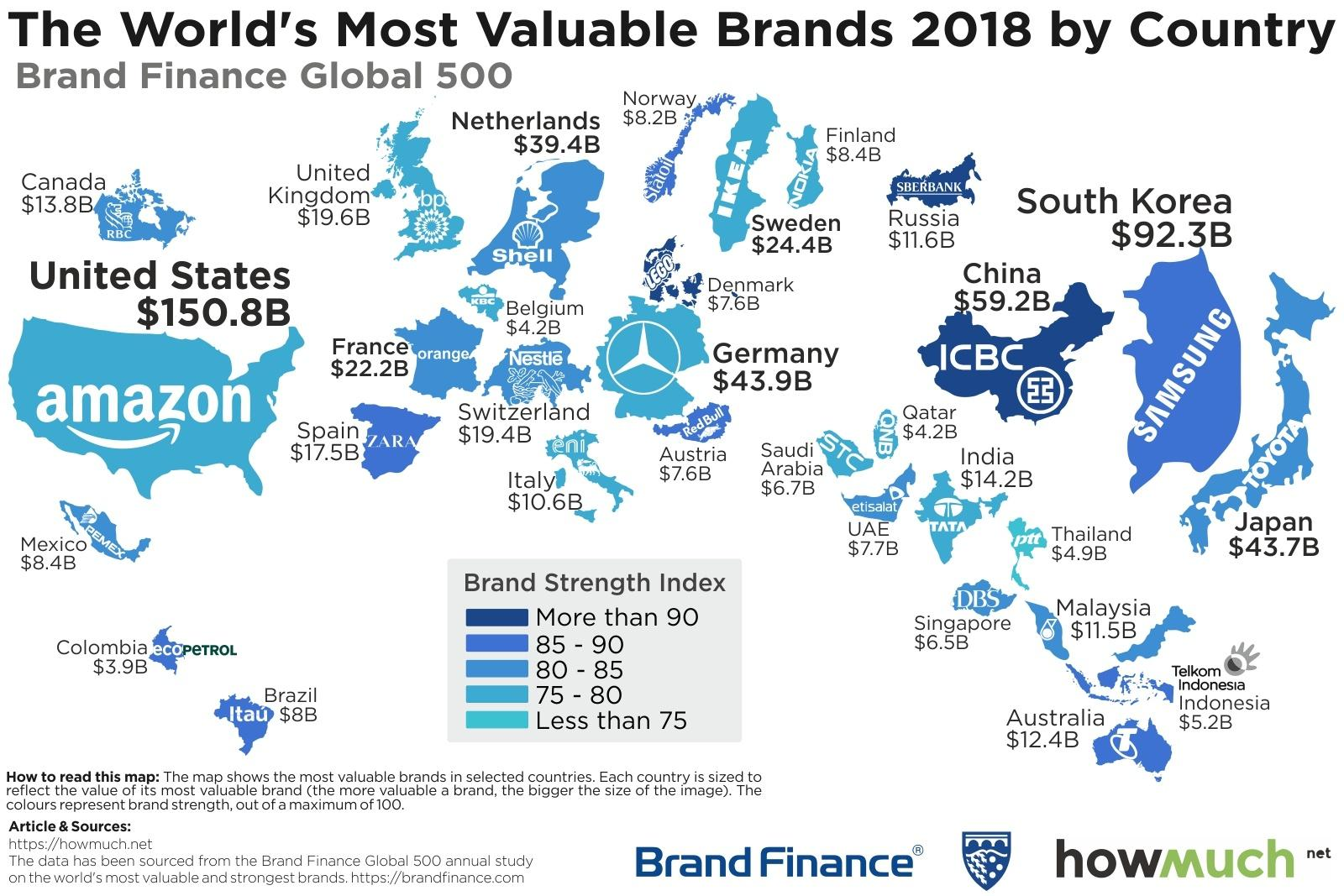 Top 10 Countries with the Most Valuable Brands in the World